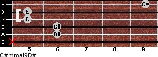 C#m(maj9)/D# for guitar on frets x, 6, 6, 5, 5, 9