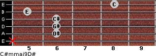 C#m(maj9)/D# for guitar on frets x, 6, 6, 6, 5, 8