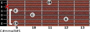 C#m(maj9)#5 for guitar on frets 9, 12, 10, 9, x, 11