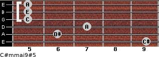 C#m(maj9)#5 for guitar on frets 9, 6, 7, 5, 5, 5