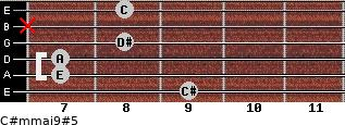C#m(maj9)#5 for guitar on frets 9, 7, 7, 8, x, 8