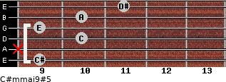 C#m(maj9)#5 for guitar on frets 9, x, 10, 9, 10, 11