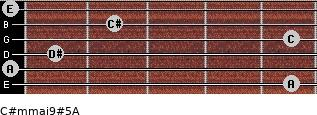 C#m(maj9)#5/A for guitar on frets 5, 0, 1, 5, 2, 0