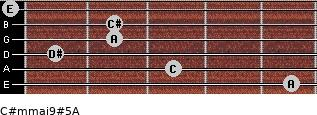 C#m(maj9)#5/A for guitar on frets 5, 3, 1, 2, 2, 0