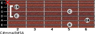 C#m(maj9)#5/A for guitar on frets 5, 6, 2, 5, 2, x