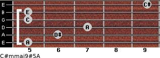 C#m(maj9)#5/A for guitar on frets 5, 6, 7, 5, 5, 9