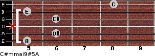 C#m(maj9)#5/A for guitar on frets 5, 6, x, 6, 5, 8
