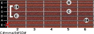 C#m(maj9)#5/D# for guitar on frets x, 6, 2, 5, 2, 5