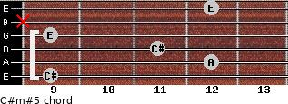 C#m#5 for guitar on frets 9, 12, 11, 9, x, 12
