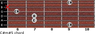 C#m#5 for guitar on frets 9, 7, 7, 6, x, 9