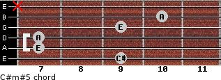 C#m#5 for guitar on frets 9, 7, 7, 9, 10, x