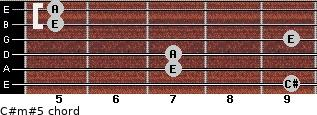 C#m#5 for guitar on frets 9, 7, 7, 9, 5, 5