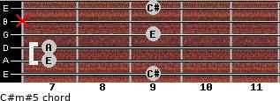 C#m#5 for guitar on frets 9, 7, 7, 9, x, 9