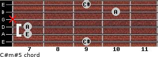 C#m#5 for guitar on frets 9, 7, 7, x, 10, 9