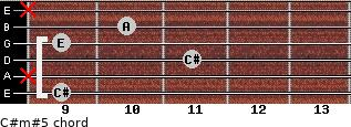 C#m#5 for guitar on frets 9, x, 11, 9, 10, x