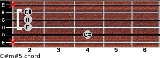 C#m#5 for guitar on frets x, 4, 2, 2, 2, x