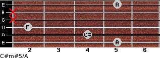 C#m#5/A for guitar on frets 5, 4, 2, x, x, 5