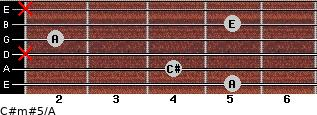 C#m#5/A for guitar on frets 5, 4, x, 2, 5, x