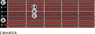 C#m#5/A for guitar on frets x, 0, 2, 2, 2, 0