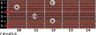 C#m#5/A for guitar on frets x, 12, 11, x, 10, 12