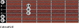 C#m#5/E for guitar on frets 0, 0, 2, 2, 2, 0