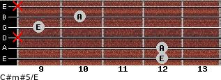 C#m#5/E for guitar on frets 12, 12, x, 9, 10, x