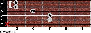 C#m#5/E for guitar on frets x, 7, 7, 6, 5, 5