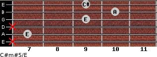 C#m#5/E for guitar on frets x, 7, x, 9, 10, 9