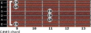 C##3 for guitar on frets 9, 11, 11, 11, 9, 9