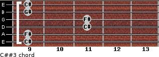 C##3 for guitar on frets 9, 9, 11, 11, 9, 9