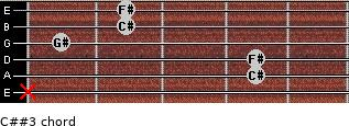 C##3 for guitar on frets x, 4, 4, 1, 2, 2