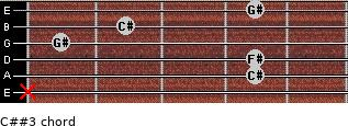 C##3 for guitar on frets x, 4, 4, 1, 2, 4