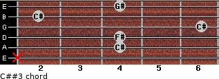 C##3 for guitar on frets x, 4, 4, 6, 2, 4