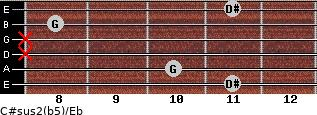 C#sus2(b5)/Eb for guitar on frets 11, 10, x, x, 8, 11