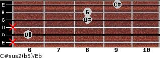 C#sus2(b5)/Eb for guitar on frets x, 6, x, 8, 8, 9
