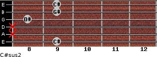 C#sus2 for guitar on frets 9, x, x, 8, 9, 9