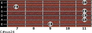 C#sus2/4 for guitar on frets 9, 11, 11, 11, 7, 11