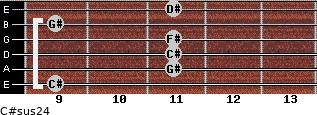 C#sus2/4 for guitar on frets 9, 11, 11, 11, 9, 11