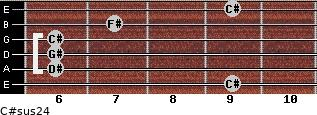 C#sus2/4 for guitar on frets 9, 6, 6, 6, 7, 9