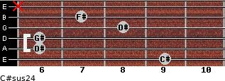 C#sus2/4 for guitar on frets 9, 6, 6, 8, 7, x