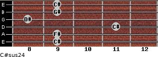 C#sus2/4 for guitar on frets 9, 9, 11, 8, 9, 9