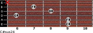 C#sus2/4 for guitar on frets 9, 9, 6, 8, 7, x