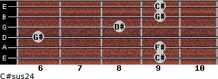 C#sus2/4 for guitar on frets 9, 9, 6, 8, 9, 9
