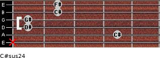 C#sus2/4 for guitar on frets x, 4, 1, 1, 2, 2