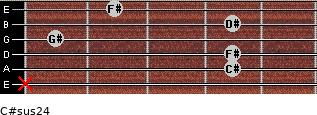 C#sus2/4 for guitar on frets x, 4, 4, 1, 4, 2