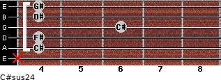 C#sus2/4 for guitar on frets x, 4, 4, 6, 4, 4