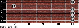 C#sus2/4/D# for guitar on frets 11, 11, 11, 11, 7, 11
