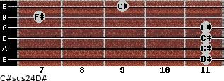 C#sus2/4/D# for guitar on frets 11, 11, 11, 11, 7, 9