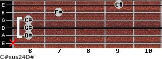 C#sus2/4/D# for guitar on frets x, 6, 6, 6, 7, 9
