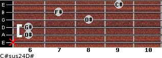 C#sus2/4/D# for guitar on frets x, 6, 6, 8, 7, 9